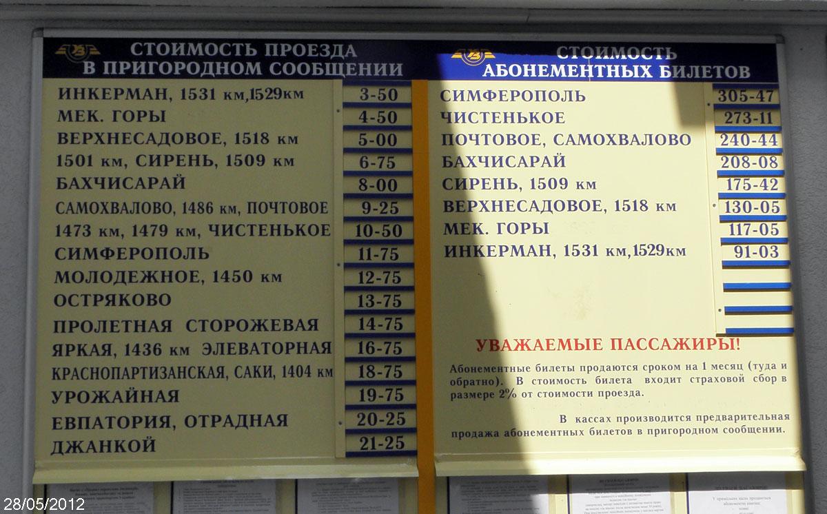 пермь 2 расписание пригородных электропоездов: